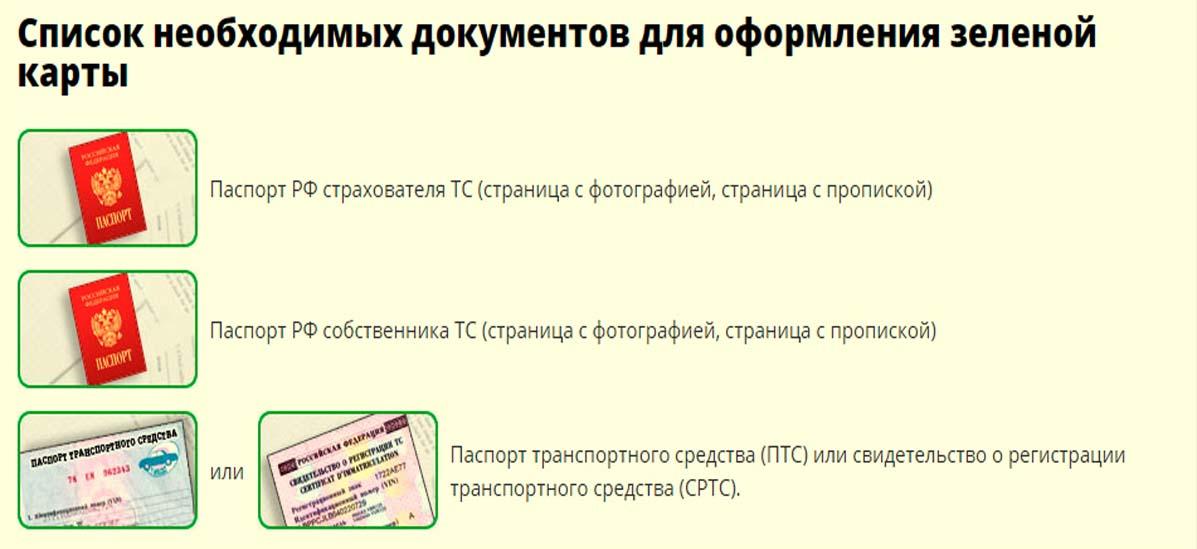 Документы для зеленой карты онлайн